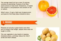 Weight Loss Diet / by Maria Lau
