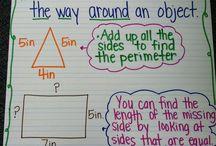 Maths: Length