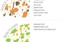 Clean eating: Flour