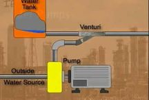 Pump Applications / by Edvard Csanyi
