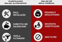 Infográficos / Saiba como os produtos Pentair Hidro Filtros tem vantagens!