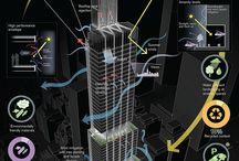 High Rises Building