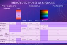 Migraine Education / The board has some useful information on recognizing the phases of your migraines and when migraine treatments are most effective.