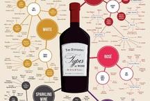 Wein-Information / Info-Grafiken, Schaubilder, Daten, Karten etc.