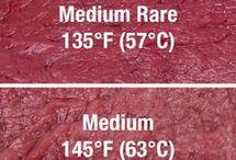 Proper bake meat temperature