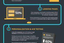 Marketing Automation / Pazarlama Otomasyonu görselleri