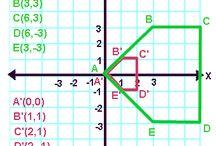 Geometry Dilation / #GeometryDilation