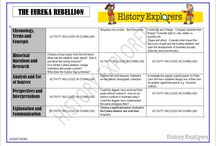 History Explorers Activity Matrixes / These activity matrixes are available for purchase from the History Explorers store at Teachers Pay Teachers, Designed by Teachers and Teach in a Box