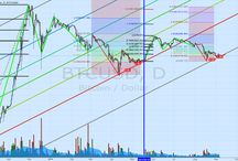 Bitcoin Trade Ideas / Most viewed weekly tradingview bitcoin trade ideas