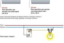 instalações elétrica