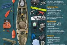 Fiske kayak