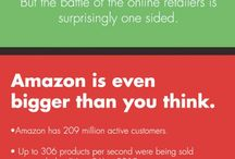 E commerce / Useful Infographics on Online Marketing and eCommerce