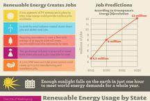 Sustainability, Alternative Fuels and Renewable Energy