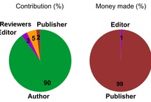 Open Access / Return control of scholarly communication back to the people who do the research! / by Stephen Francoeur