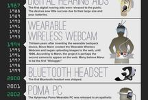 wearable technology / wearable technology. useful websites and links