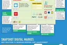 Digital (Web, Ecommerce, Social