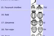 Crochet • Symbols n Conversions