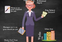 Infographics for Grant Professionals