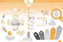 sante / by Orange Business