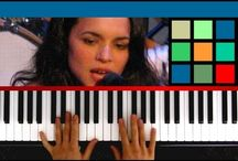 Piano:  How to Play