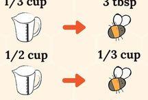 Ukuran Gram, Cup, dll