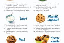 Nutriție