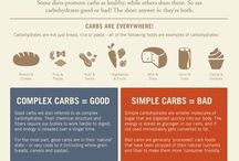 what food to eat and how much of it to eat / substituting unhealthy fattening food for an alternative similar product which is much healthier