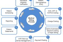 Medical Billing and Coding / in regard to medical billing and coding / by Anne DeGeorge