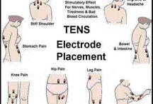 Tens Unit placement chart