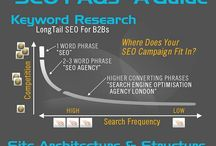 AZ SEO - favorite resources / by AZ SEO Consultant Carrie Morgan #az_seo #seo