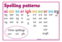 Spellings and Phonics  / by Adele Crozier
