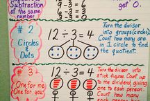 Maths - Division Kit / Beginning with hands on sharing and 'how many' questions; moving objects into groups; finding 'left over' or 'remainder' amounts with hands on materials; introducing the algorithm, automatic recall of division facts - halves, tables; division/multiplication relationship; recording division computations - beginning & with 3 digit numbers and greater.