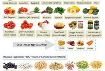 Fitness & Weight Loss / Dieting and Weightloss