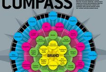 SMM Infografics