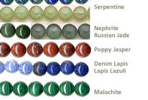 Gemstones info