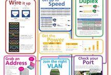 Technology // Computing | IT | Information Technology