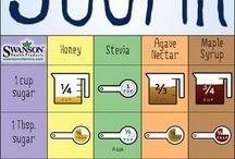 WEIGHTS & MEASURES CHARTS
