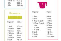 Measurement conversions/substitutes