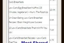 Easy Healthy Breakfast Recipes for Kids / Easy Healthy Breakfast Recipes for Kids