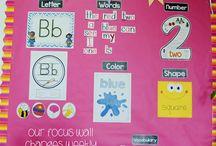 Class displays