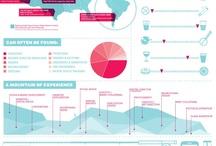 #InfographicLove