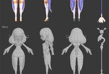 Modeling Image