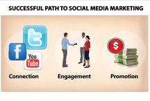 Social Media Marketing Sangli