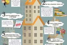 First Time Buyer Tips / How to take that first step on the property ladder.
