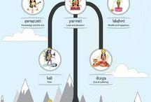 Hindu stuff