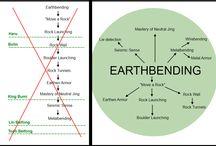 Bending of elements