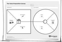 Innovation / Dette board er en samling af inspirationskilder fra forskellige lejre - business model canvas, value proposition canvas, lean startup, design thinking, agile, prototyping, exponential organizations etc.