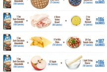 CLEAN EAT RECIPES >> Snacks