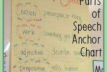 ESS language arts / by Miranda Ferganchick