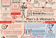 Romance Infographics